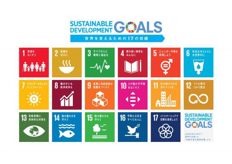 自然電力が「SDGs推進私募債」を発行 ― 本社債の発行を通じてりそな銀行よりSDGs関連団体への寄付が行われます
