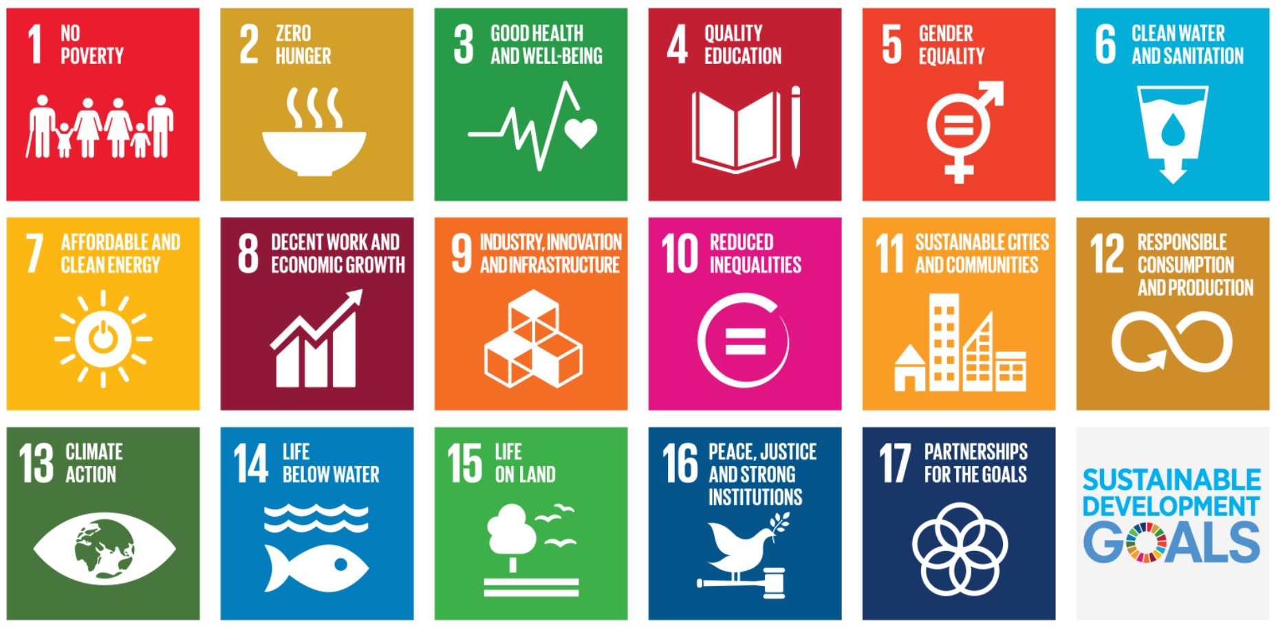 """Shizen Energy issues """"SDGs Support Private Placement Bonds"""" – Make donations from Resona Bank to SDGs related organizations  through issuing the bonds"""